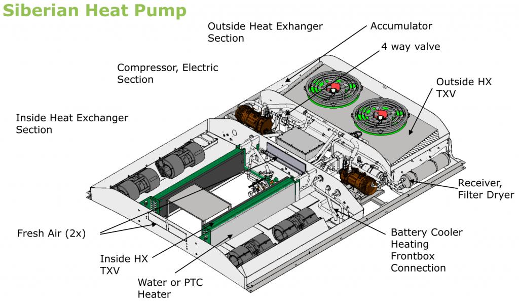 Siberian_16-30_kW_05_Heat_Pump.png