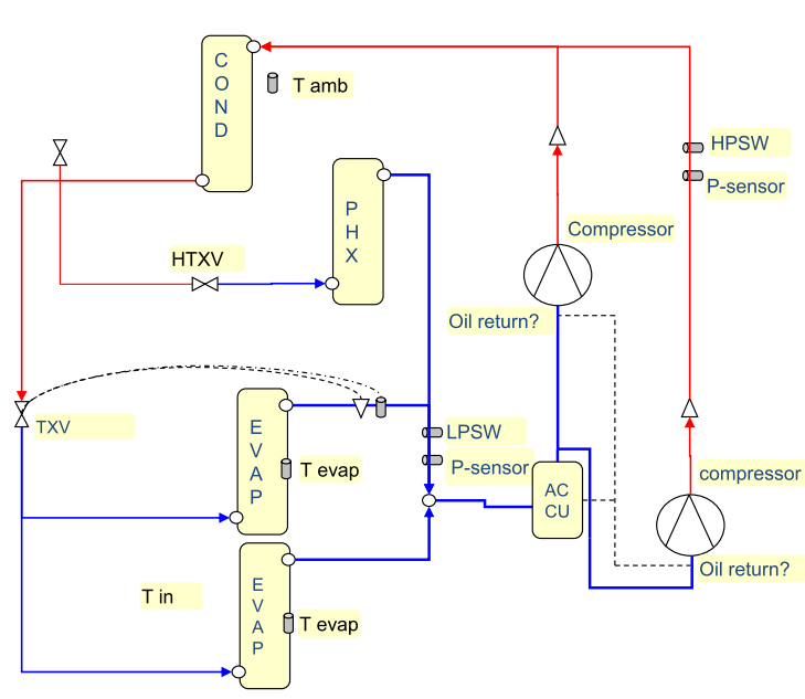 Схема цепей хладагента контура охлаждения кондиционера автобусного MCC Siberian
